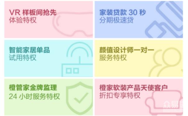 惠州碧桂园橙家开业 独享六大装修优势