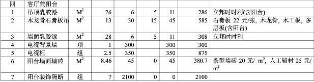 2017年东莞客厅阳台装修预算清单