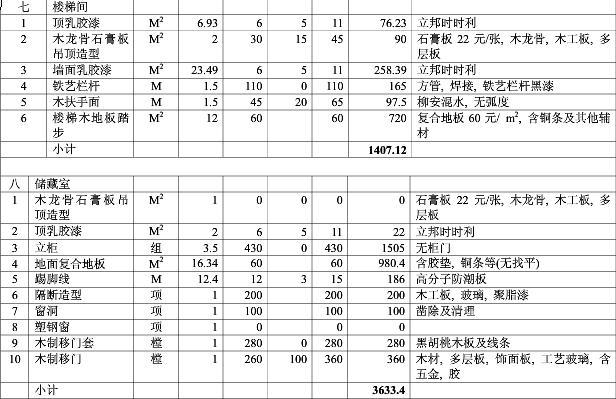 2017年东莞楼梯储藏间预算清单