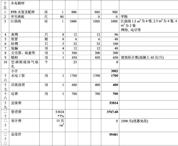 2017年东莞水电辅材及其他报价清单